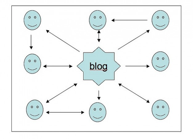 16 Beginners Blogging Tips from Experts
