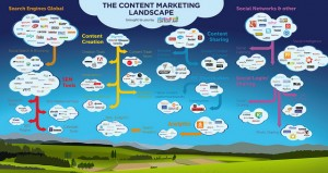 Build A Strong 2014 Content Marketing Plan with These Tips