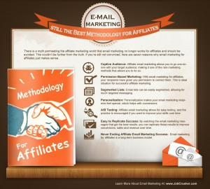 Why Email Marketing is Still the Best Methodology For Affiliates