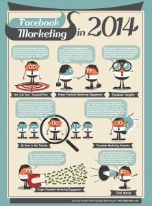 Facebook Marketing in 2014