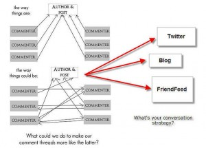 Find and Share Better Content on Social Media with This Complete Guide