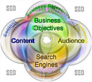 Get Started with These 10 Basic SEO Tips