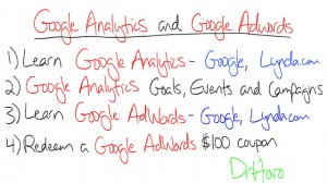 Google Adwords: You Probably Don't Know These 3 Things