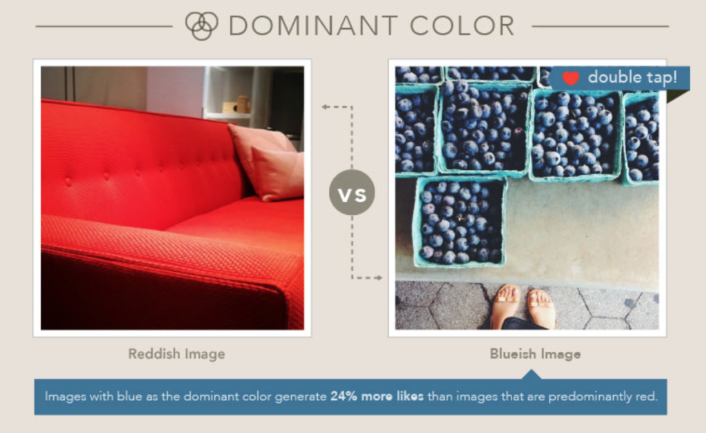 dominant color on social networks