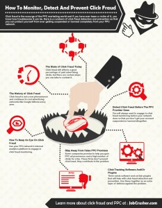 How To Monitor, Detect And Prevent Click Fraud