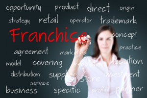 Top Low Cost Franchise Tips That Could Make You Money