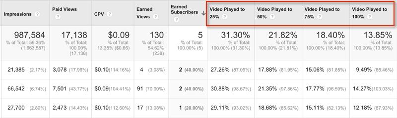 video-ad-metrics